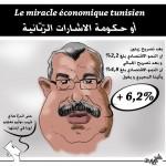Le miracle économique tunisien