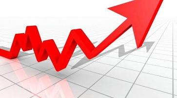 Relance economique