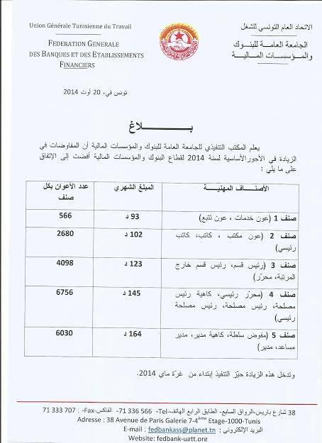 Entre 93 dinars et 194 dinars d augmentation pour - Grille de salaire secteur bancaire tunisie ...