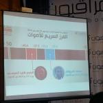 Estimations de Mourakiboun pour la présidentielle en Tunisie : Seulement cinq candidats ont eu plus de 3% des voix
