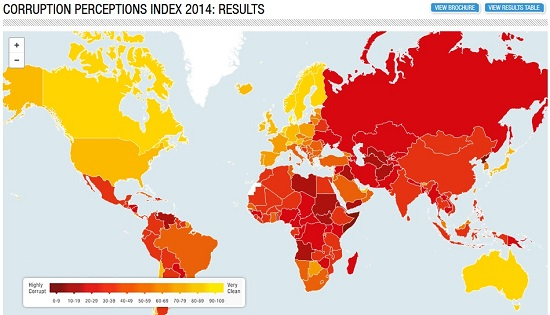 Corruption Perceptions (transparency.org)