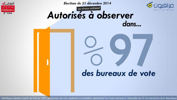 D roulement du vote le bilan de la mi journ e en images for Ouverture bureau vote 13 decembre