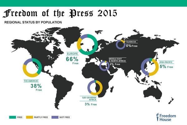 FOTP_2015_Regional_Freedom_world-map-black