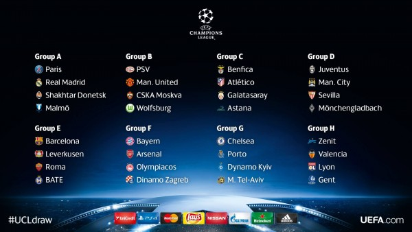 Tirage Champions League Picture