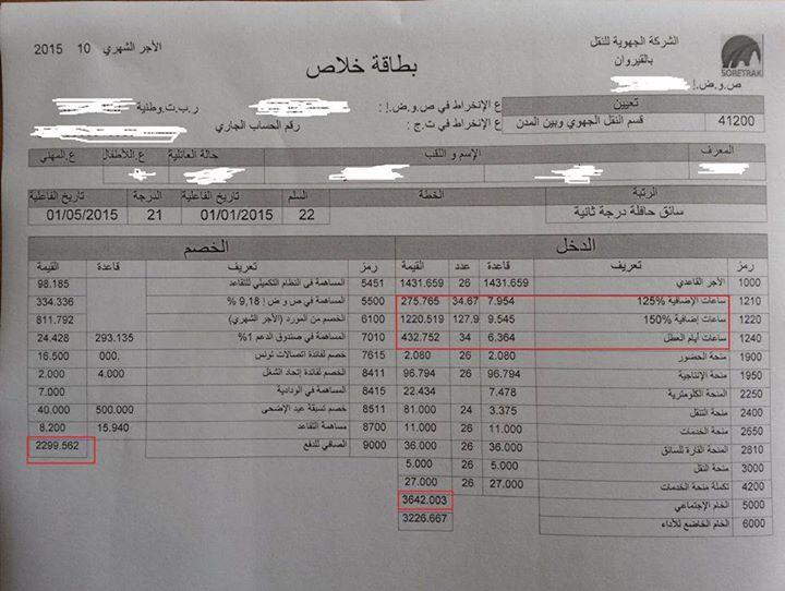 tunisie un chauffeur avec un salaire de secr taire d etat. Black Bedroom Furniture Sets. Home Design Ideas