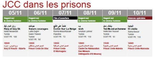Programme dans les Prisons