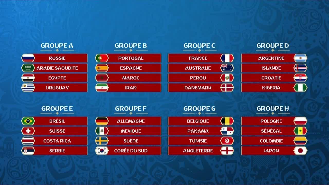 Coupe du Monde 2018 : Matches, diffusion TV, horaires… Le calendrier ! Coupe-du-monde-2018-le-tableau-des-8-groupes-20171201-1835-ac22de-0@1x
