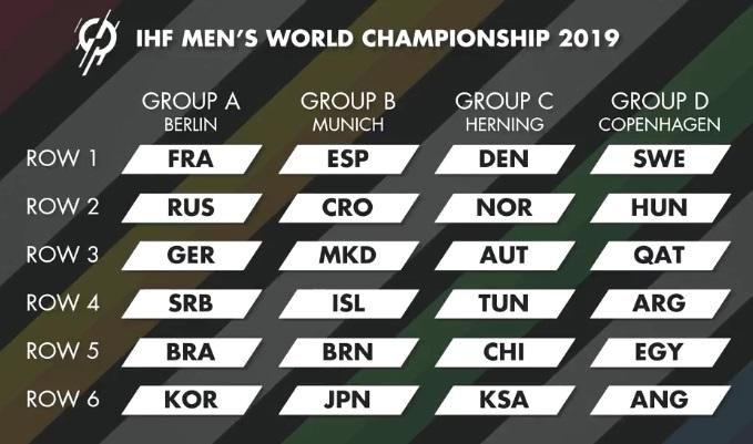 Handball Calendrier.Calendrier Championnat Du Monde De Handball 2019