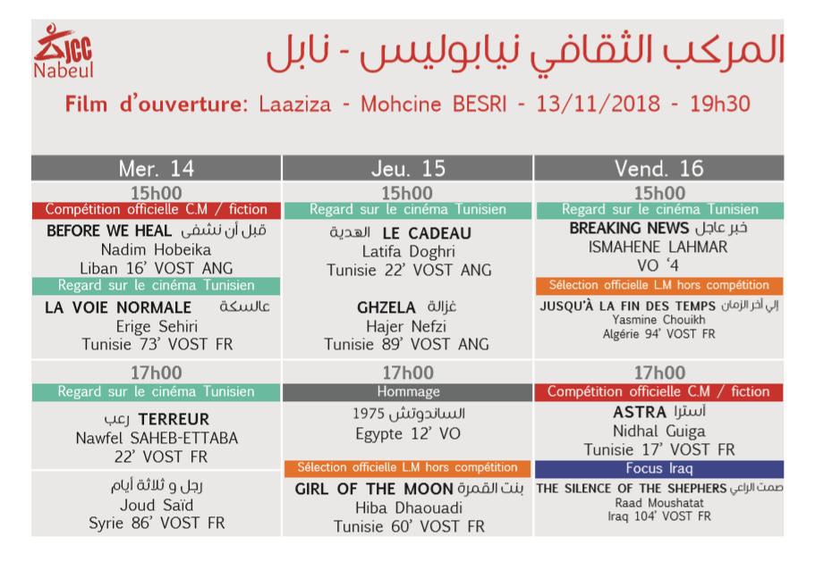 Programme JCC 2018 Nabeul