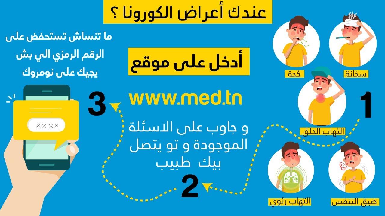 Tunisie – Coronavirus : Med.tn met en ligne une plateforme pour aider à évaluer les symptômes